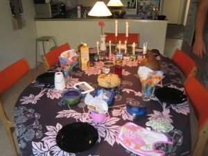 Dejlig fødselsdags morgenbord